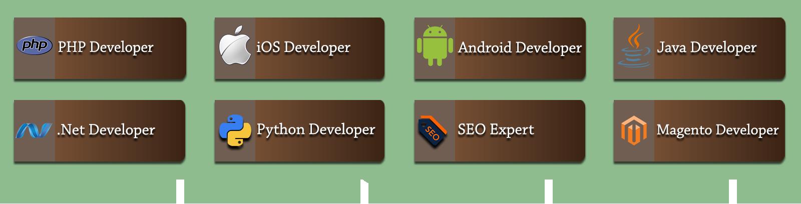 Knocktechbd Software Developers